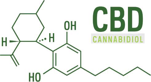 cbd mollecule